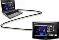 Como Conectar o Notebook na TV