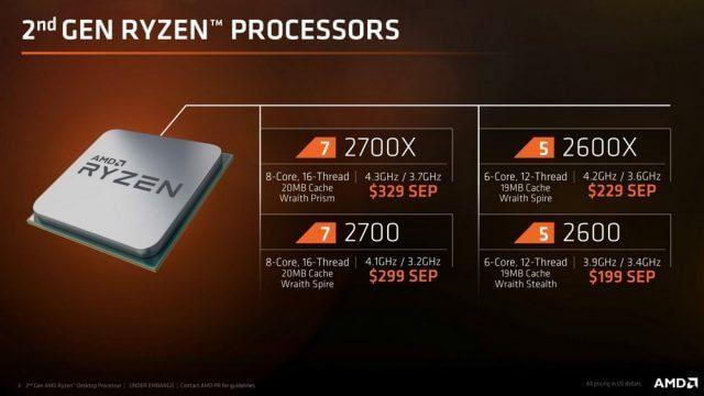 AMD Ryzen 2600X – uma atualização essencial de jogos