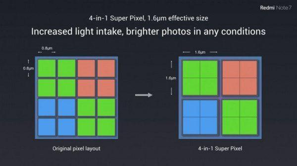 Redmi Note 7 Camera Review-é realmente 48MP?